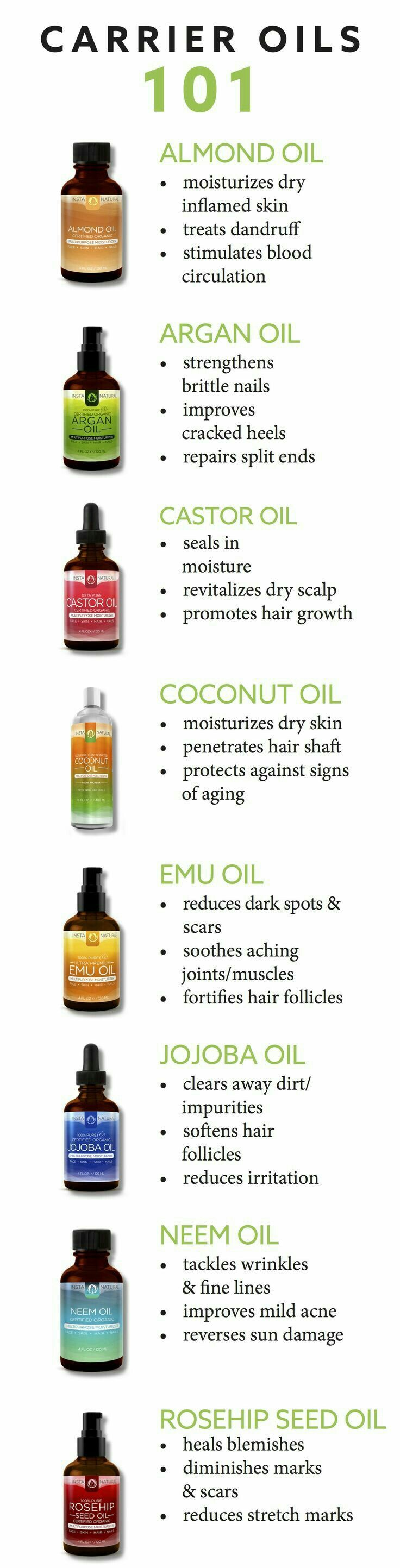 Carrier oils are known as base oil or vegetable oil. They are used to dilute essential oils and absolutes before they are applied to the skin in massage and aromatherapy.
