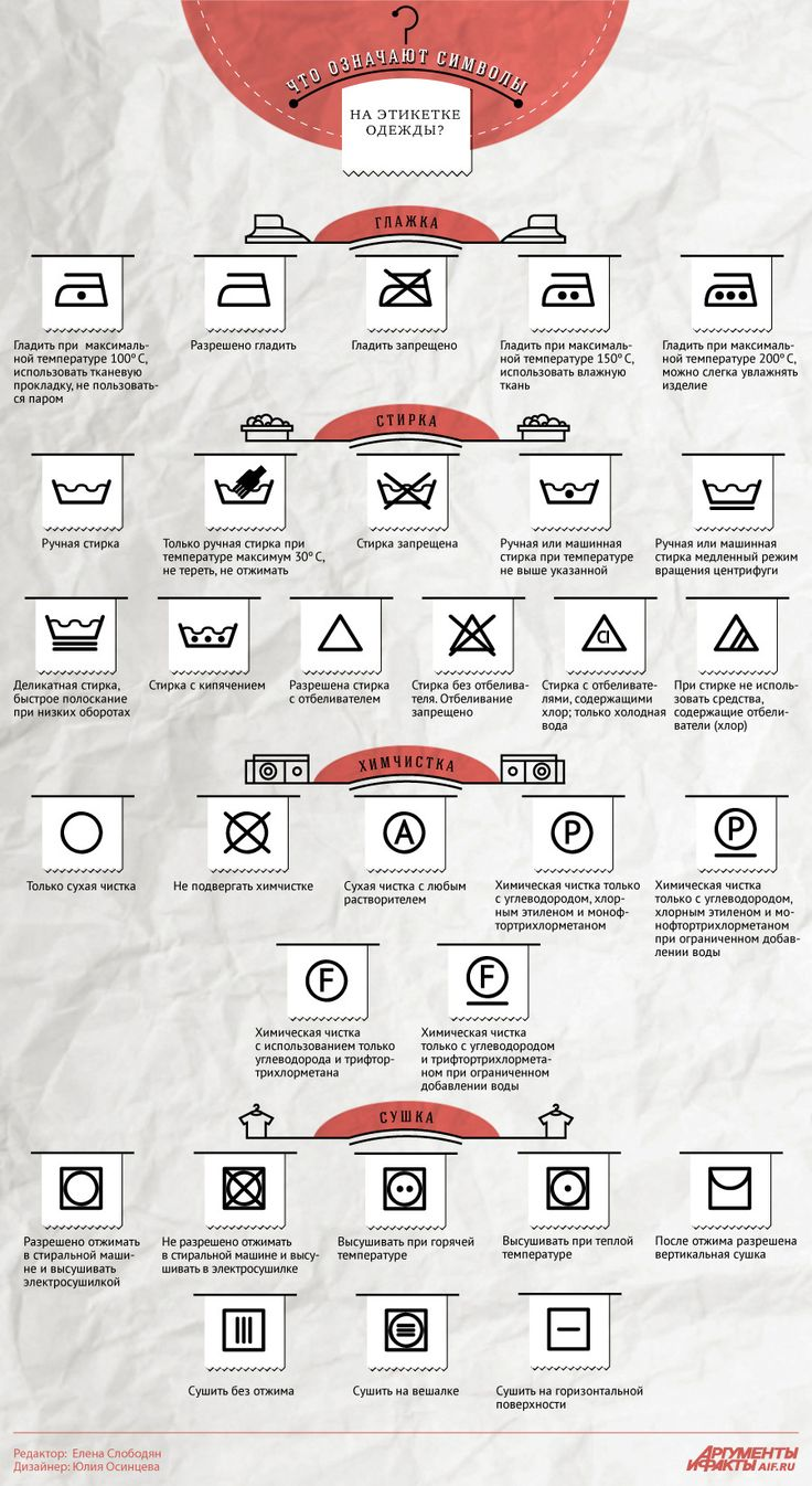 Как читать этикетку на одежде? | Инфографика