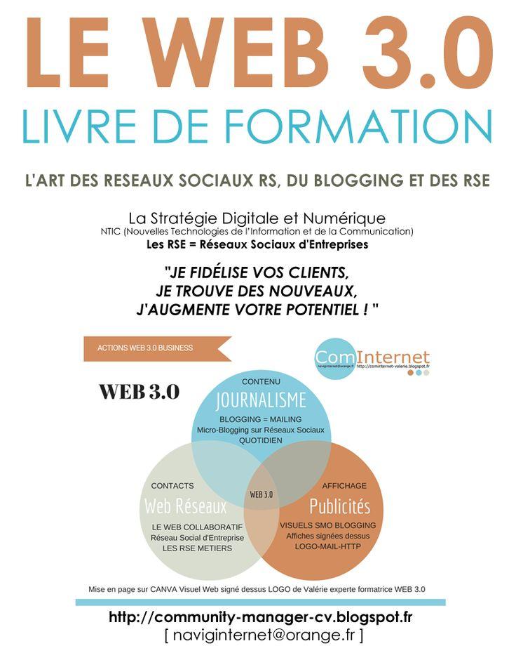 ComInternet Community Manager Web Designer VAL VANNES MORBIHAN 56 BRETAGNE (naviginternet@orange.fr) Mon CV est bien un BLOGGER de GOOGLE :  ((((  http://cominternet-valerie.blogspot.fr  ))))