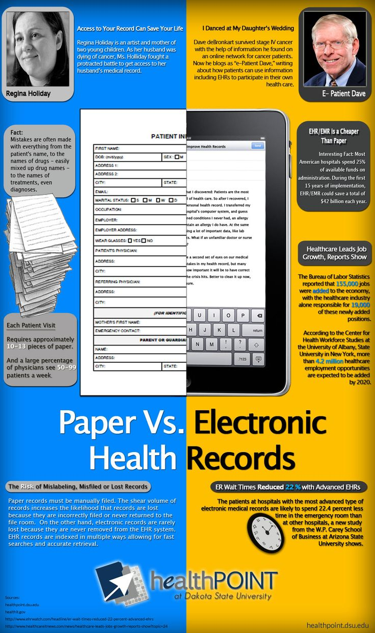 electronic medical records vs paper medical records Unless you are in a healthcare system that gives you access to your electronic medical of most of your medical records, whether they are paper copies or.