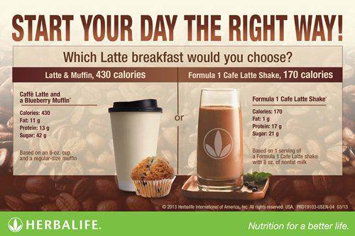 F1 Café Latte vs a cafe Latte calories comparison postcard