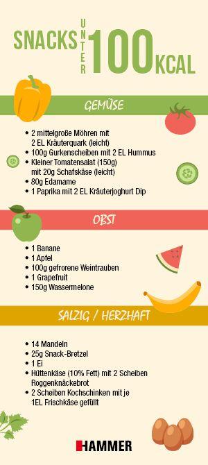ernährungsumstellung zum abnehmen kostenlos
