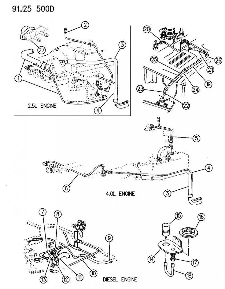 Jeep 5.5 Engine Diagram Tool di 2020