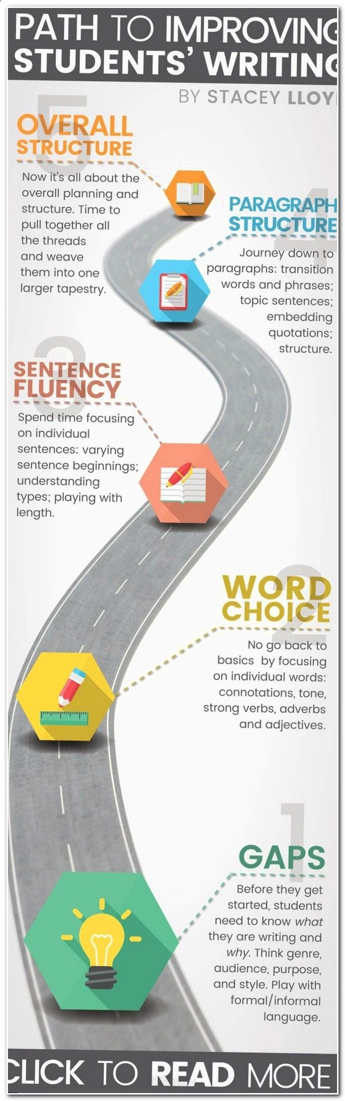#essay #essaytips how write thesis, writing contest scholarships, help me write my dissertation, cause and effect essay sample, how to write application for school admission, online grammar correction tool free, new pattern of application writing, early years dissertation subjects, the best way to start an essay, best topic for essay, easy paragraphs to type, descriptive essay writing examples, experience essay, death essay, research paper topics interesting