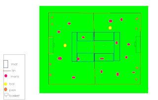 Kwaka Wie Kwaka doe je met minimaal 20 kinderen Waar Gymzaal Wat heb je nodig: 6 matten 8 pionnen 2 baskets 2 zachte ballen Uitleg: je maakt twee teams. Elk team heeft vier pionnen en 1 basket. Bij het begin van het spel heeft elk team één bal. Als je af word gegooid moet je bij het andere achter de lijnen staan. Als je dan de bal krijgt moet je iemand afgooien en dan mag je er weer in. Er liggen 6 matten in het midden. Daar mag je over heen lopen en dan proberen een pion af te gooien. ...