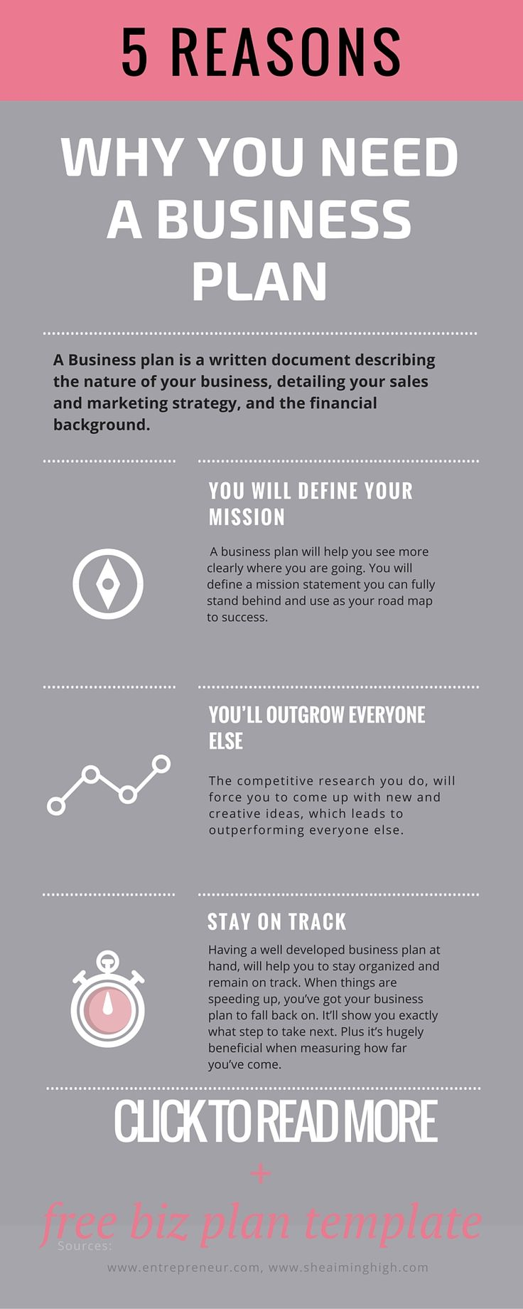 5 Reasons Why You Need A Business Plan