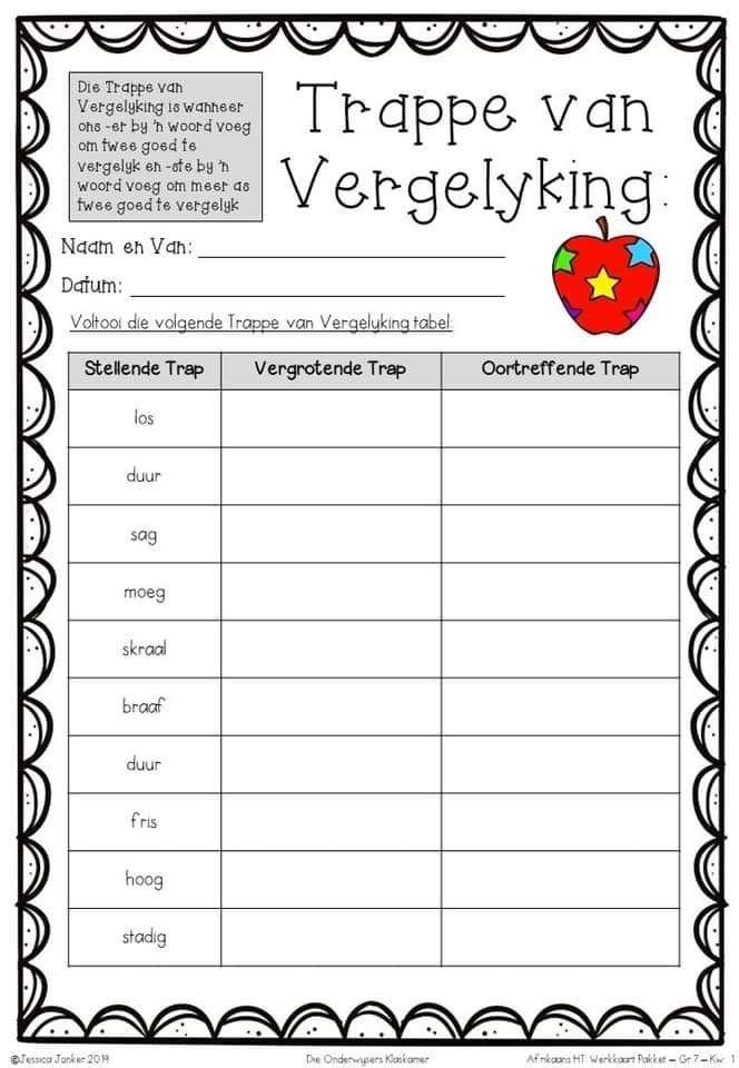 38++ Quoet 7th grade spelling words worksheets information