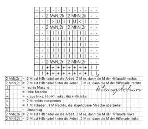 eulen stricken more crossword puzzle crossword eulen stricken