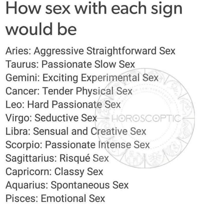 Signs Of The Zodiac - Virgo