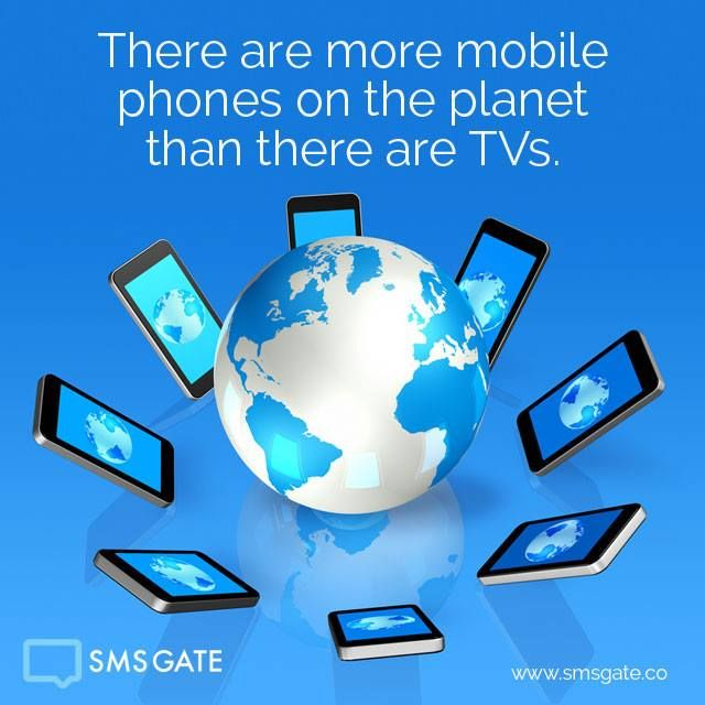 #Didyouknow There are more mobile phones on the planet than there are TVs.