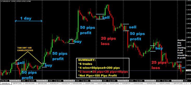 Swing trading options software uk