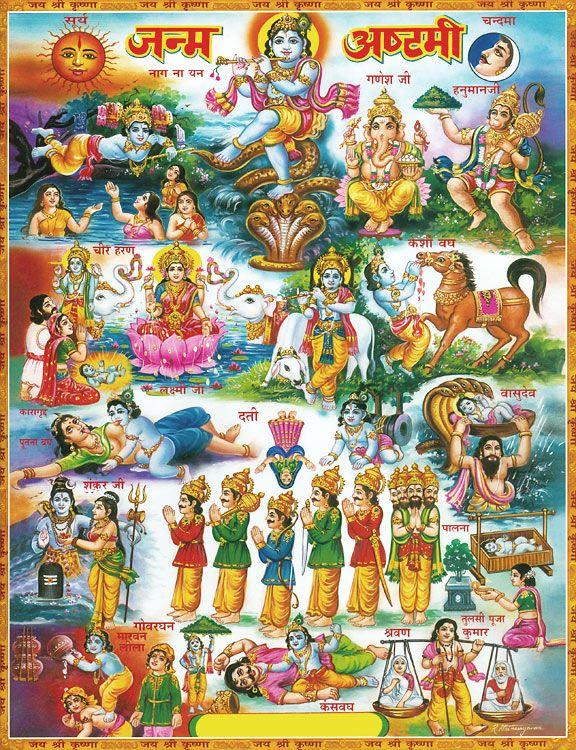 "Hinducosmos: ""Sri Krishna, His Lilacs and Teachings (via Dolls of India)"""