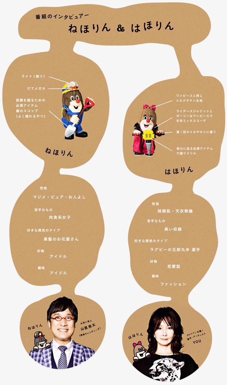 ねほりんはほりん - NHK
