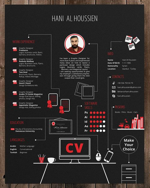 Freelance Graphic Designer Resume 18 Best Cv Images On Pinterest  Resume Templates Productivity And .