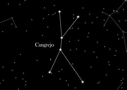 La constelación del cangrejo nos recuerda a la Kappa ( Κ κ)
