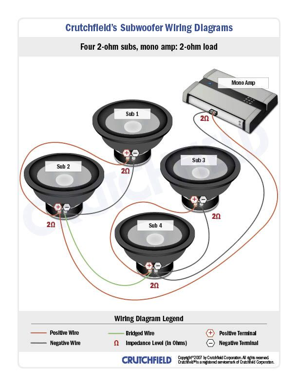 car stereo wiring diagram crutchfield car image 17 best images about car audio amazing cars cars on car stereo wiring diagram