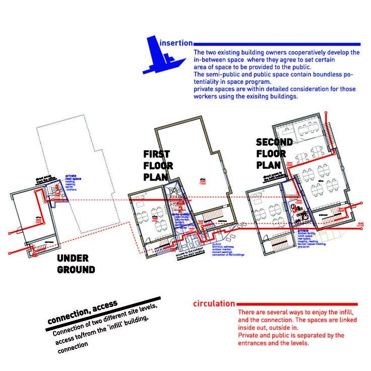 diagrammatic plans
