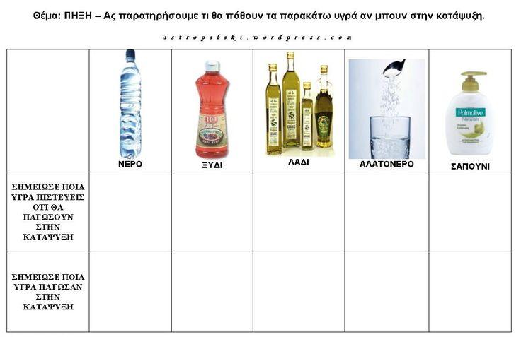 ΠΗΞΗ – Ας παρατηρήσουμε τι θα πάθουν τα παρακάτω υγρά αν μπουν στην κατάψυξη
