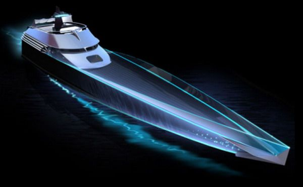 luxury yachts | weyves Luxury Brands Tie Up With Luxury Yacht Companies: 7 Significant ...