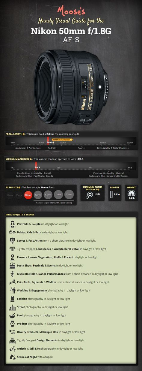 Moose's Visual Guide and Review for the Nikon 50mm f/1.8G