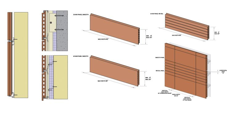 Ceramic Wall Cladding : Best images about ceramic cladding system on pinterest