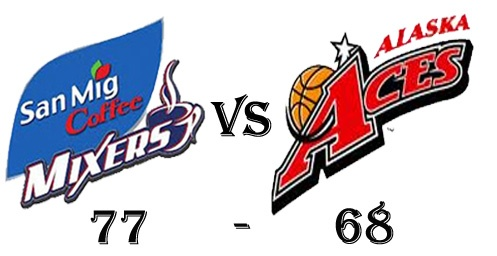 San Mig Coffee Win against Alaska Aces in Game 41 Result