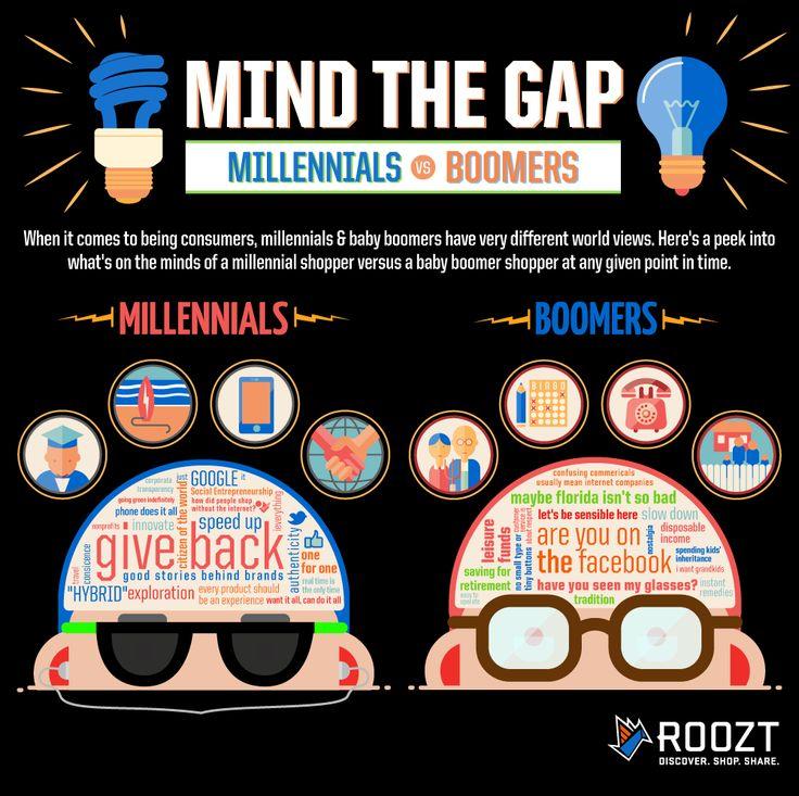 Millennials v Baby Boomers Infographic | Millennials ...