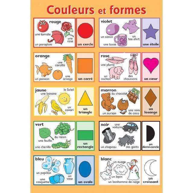 Dodatkowe Francuski przy kawie - język francuski: Kolory i kształty - powtórka WF42