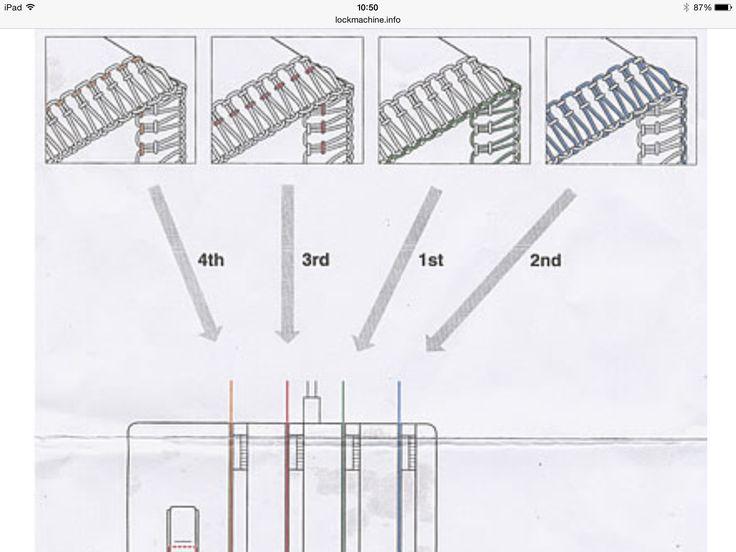 Locken-welke draad doet wat-draadspanning
