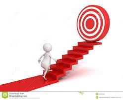 En la mente de los destinatarios existe una jerarquía que utilizan para tomar decisiones. Los clientes se inclinan por el orden de preferencia que tienen en la mente, es decir que si una marca es percibida como la número uno, tendrá un grado de preferencia ante una número  dos.  La empresa debe asumir el escalón que ocupa en esa escalera de la mente del destinatario y partiendo de ahí diseñar la estrategia a utilizar para tratar de influir sobre él.