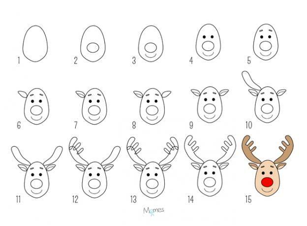 Apprendre à Dessiner Un Renne De Noël Dessin De Noel