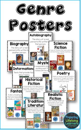Teaching genre through reading. Blog post with ideas along with FREE genre posters!