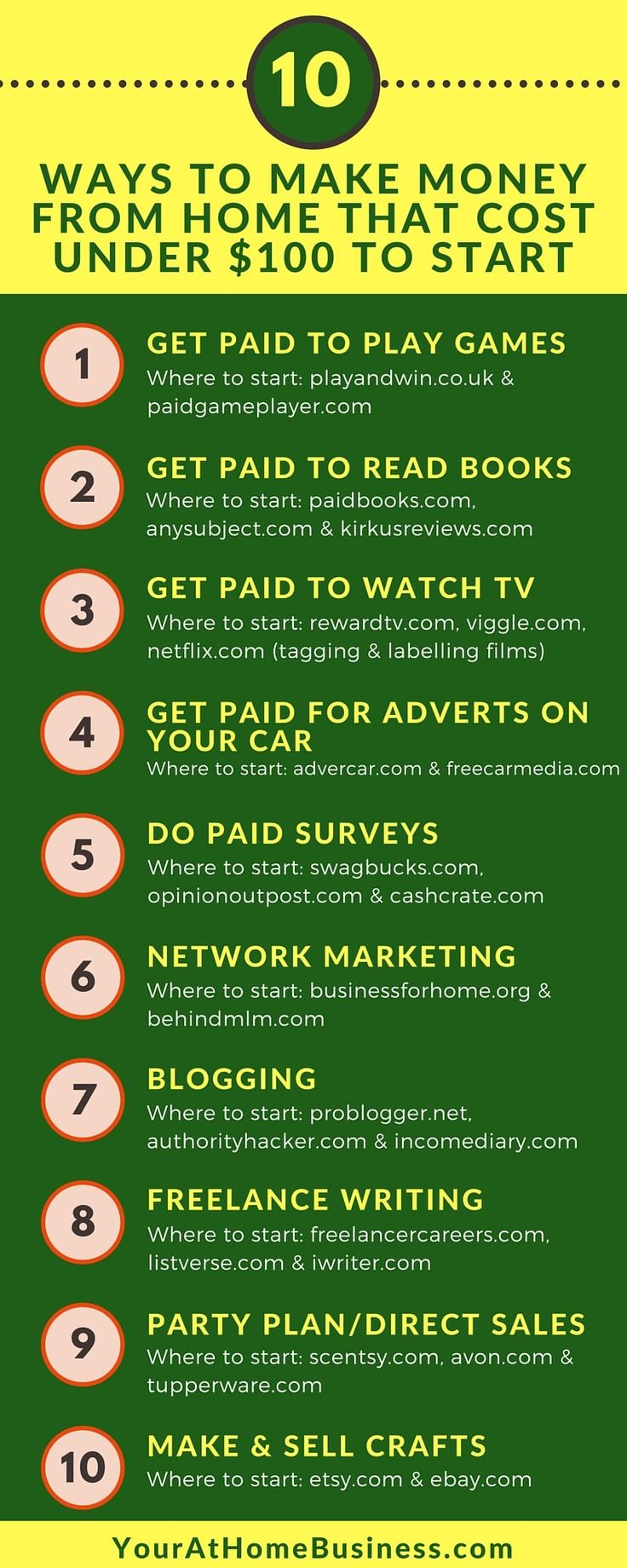 How to Start a Home Business on a Budget [INFOGRAPHIC] #Infographics