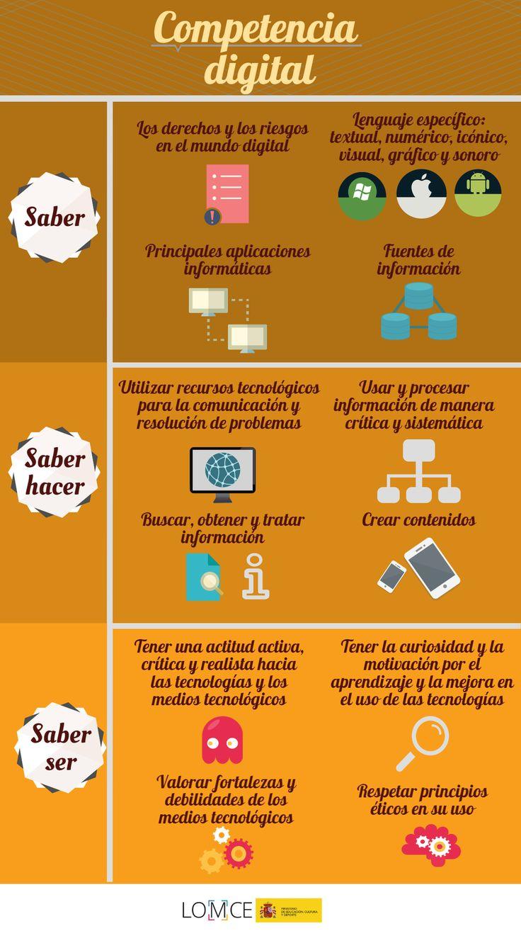 Conoce la competencia digital a partir de esta infografía vía @educaINEE