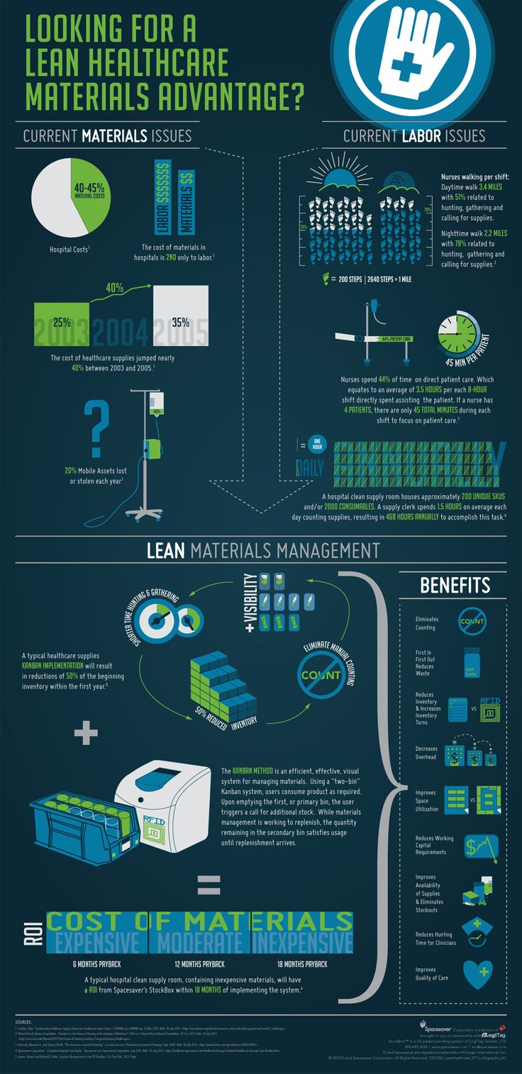Looking For A Lean Healthcare Materials Advantage? [INFOGRAPHIC] #healthcare #advantage