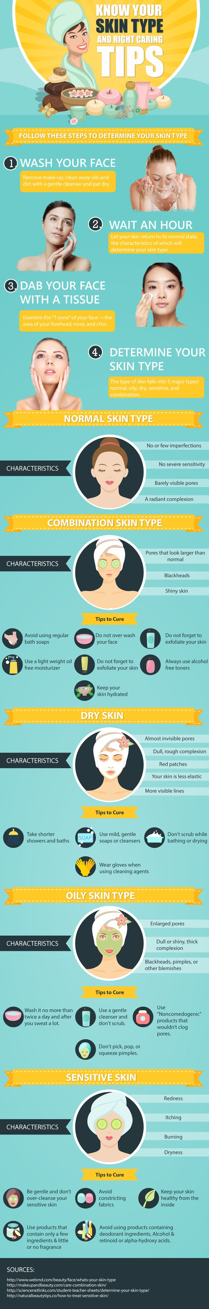 The experts at Kaya Skin Care clinics have compiled a handy list of skin care tips that every woman should follow for healthy and glowing skin. For more details please visit at http://www.kayaskinclinic.com/