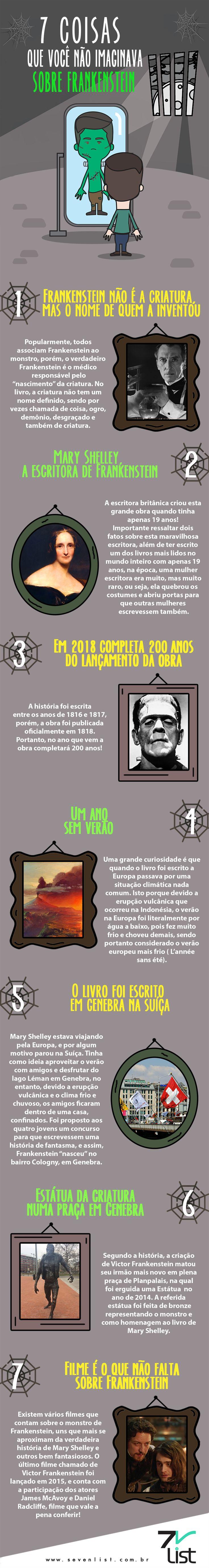 """Frankenstein é um clássico e já foi reproduzido em espetáculos, peças teatrais e claro nos cinemas. Mas, por trás da história do famoso """"monstro"""" existem algumas curiosidades que você precisa saber… Confira a lista com 7 coisas que você nem imaginava sobre Frenkenstein. #SevenList #Infográfico #Infographic #List #Lista #Design #Illustration #Ilustração #Frankenstein #Terror #Filme #Movie #Teatro #Espetáculo #História #Cultura #Suíça #Genebra #MaryShelley"""