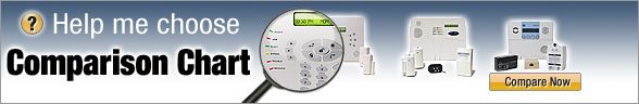 Wireless Alarm Systems Wireless Security Systems DIY Home Security