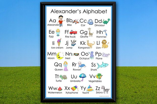 Custom Abc poster, ABC poster, Alphabet chart, customised kids gift, custom nursery gift, children's ABC poster, Alphabet poster, ABC print by KidsAreWeird on Etsy https://www.etsy.com/au/listing/501107606/custom-abc-poster-abc-poster-alphabet