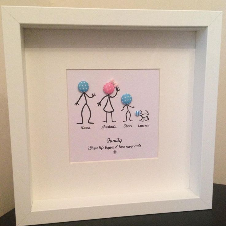 Button Family Picture. 9 inch x 9 inch White box frame. Personalised Wall Art. Handmade by http://instagram.com/buttonpeople