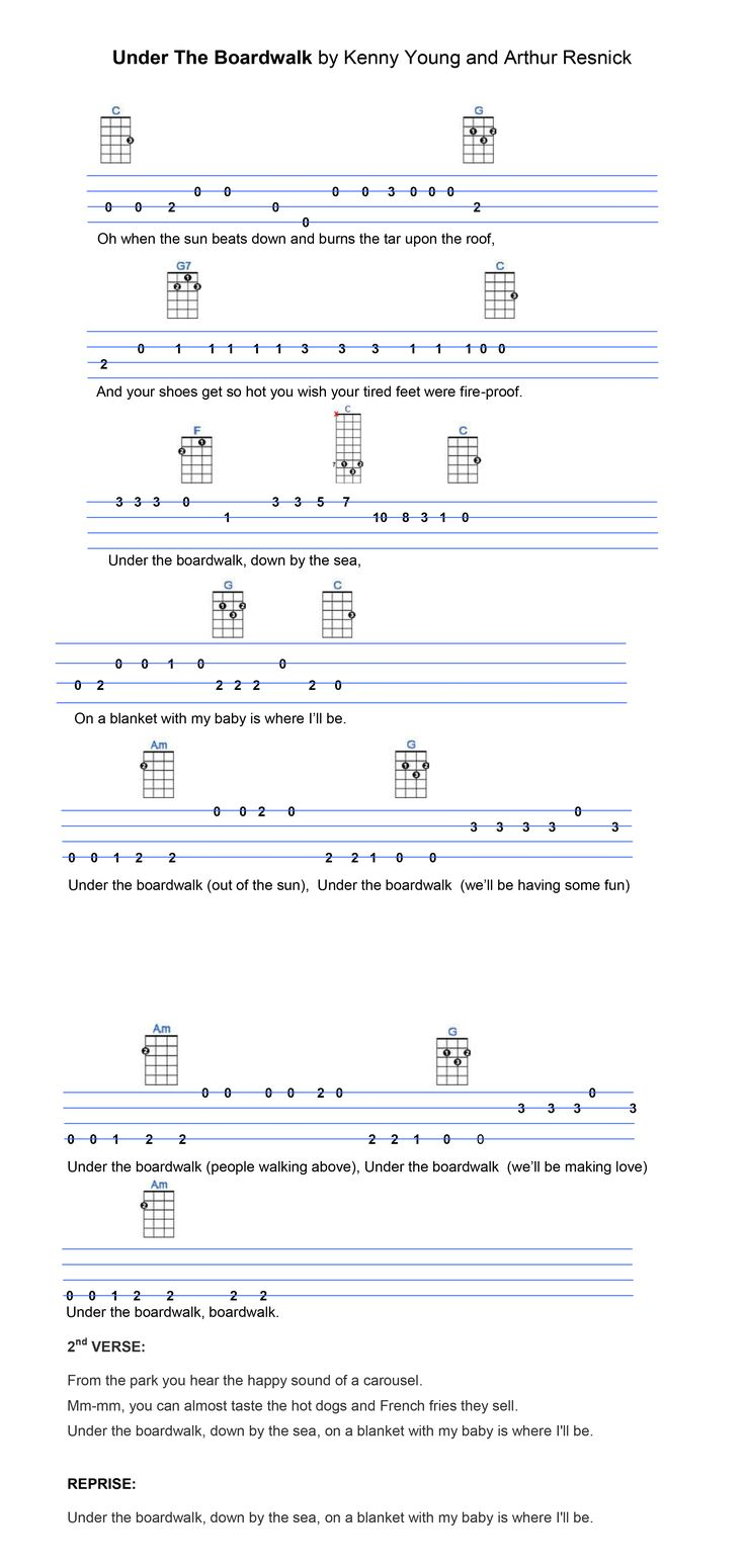 Girl from ipanema guitar chords tabs free