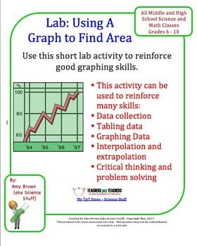"""FREE lab:  """"Using a Graph to Find Area"""".  Purpose: In this activity, you will be using a sample of ordinary poster board with uniform thickness to study area. Since the thickness is constant, you can measure the mass and area of rectangular poster board samples and graph the data to find a relationship between mass and area (mass/area)."""