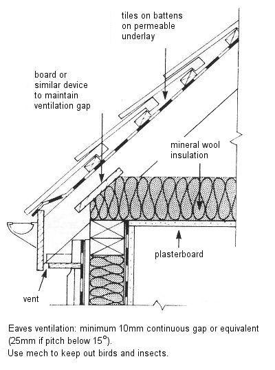 3 Building Envelope Larch Cladding Roof Architecture