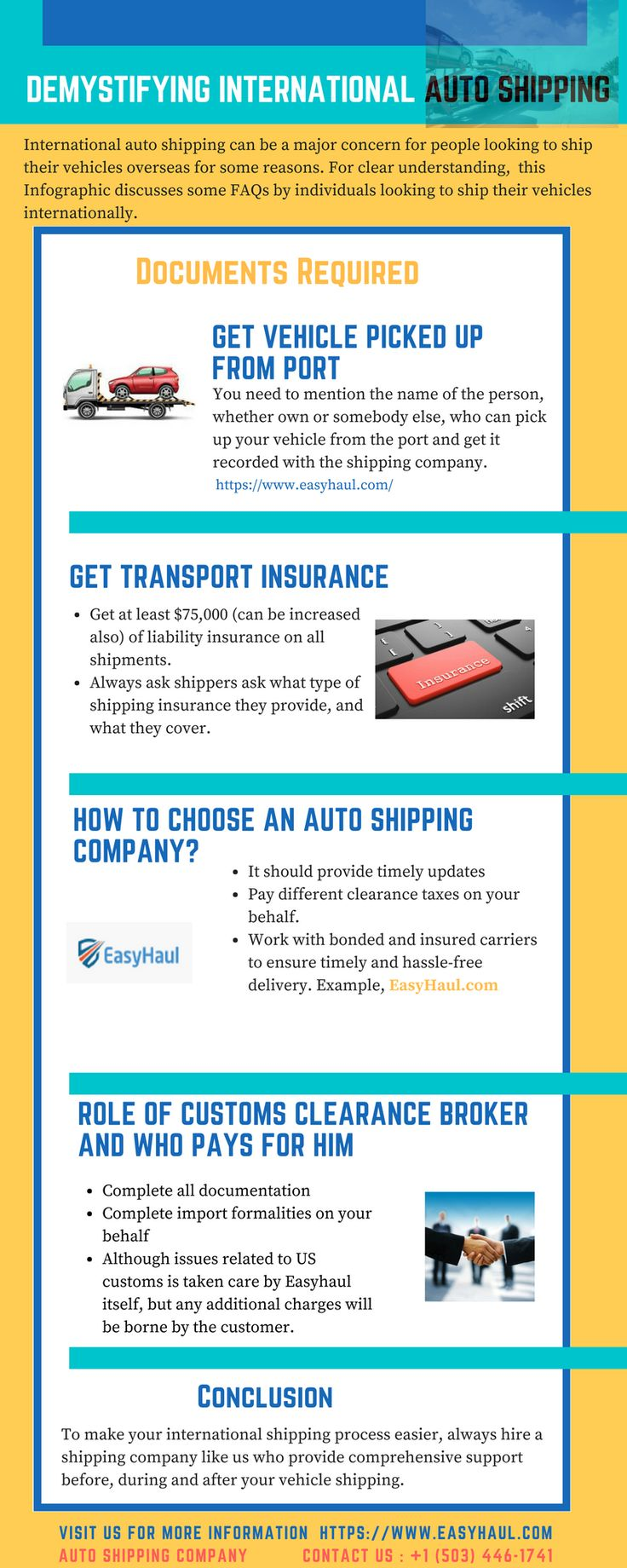 Demystifying International Auto Shipping  International auto shipping can be a major concern for people looking to ship their vehicles overseas for a variety of reasons. Everything from the money for payment, to preparing the vehicle for shipment, can leave you with questions. To help clear the air, this infographic discusses some FAQs by individuals looking to ship their vehicles internationally.
