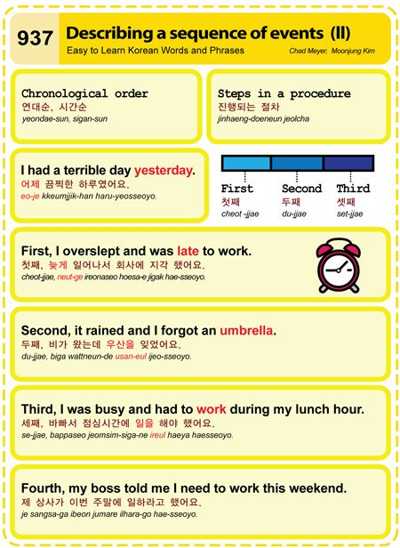 물음표 느낌표 ... 마침표™ 그리고 예향(睿響) Easy to Learn Korean Language 931 ~ 940