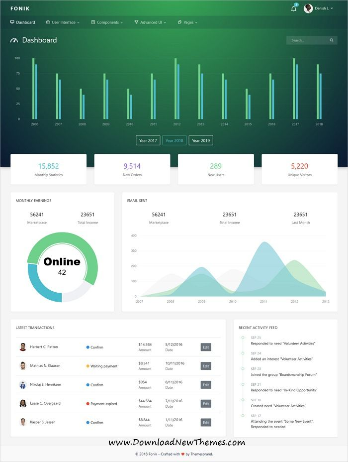 Fonik Is A Clean And Modern Design Responsive Bootstrap Php Laravel Dashboard Template For Custom Admin Panels Cms Crm Saas Webs Lications