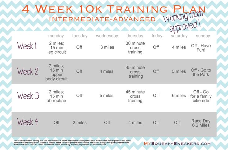 My Squeaky Sneakers - 4-Week-10k-Training-Plan