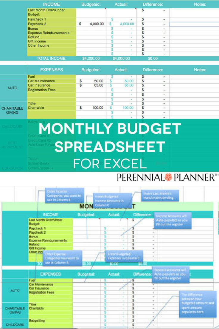 budget familial excel