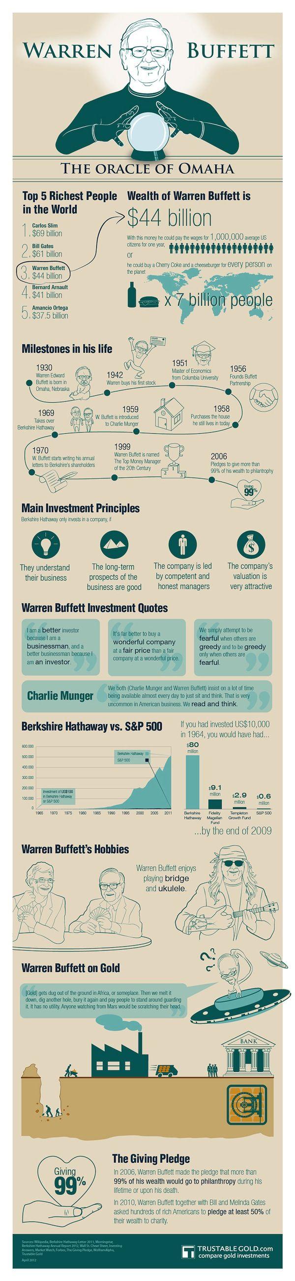 Warren Buffett... Financial Genius #infographic #pinterest
