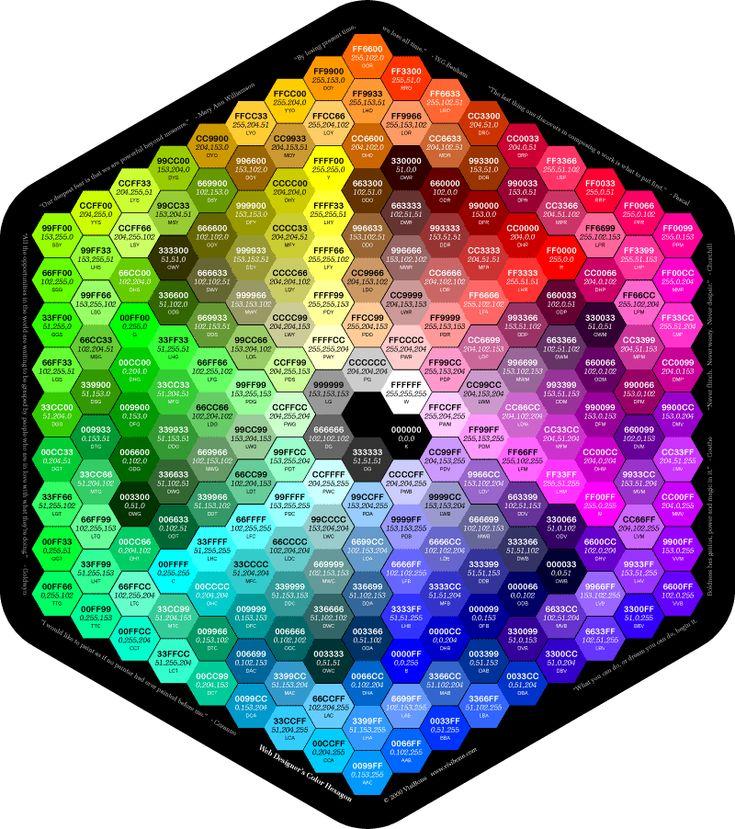 codigo de colores (@codigodecolores) | Twitter